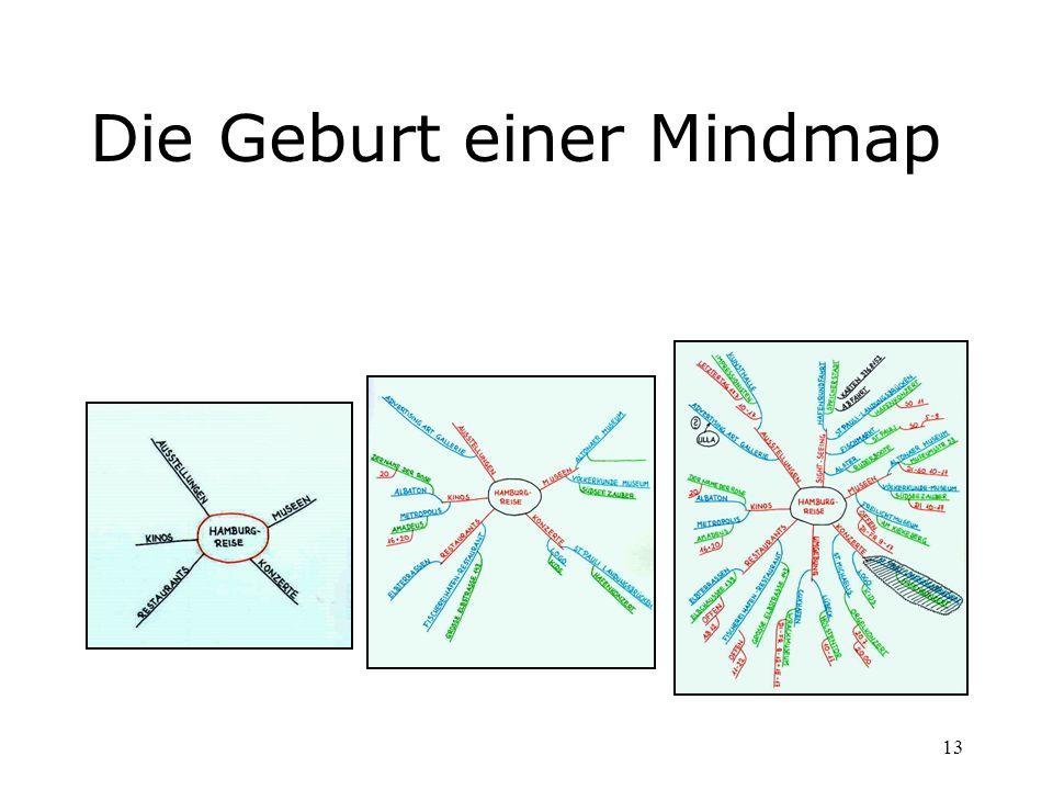 Die Geburt einer Mindmap