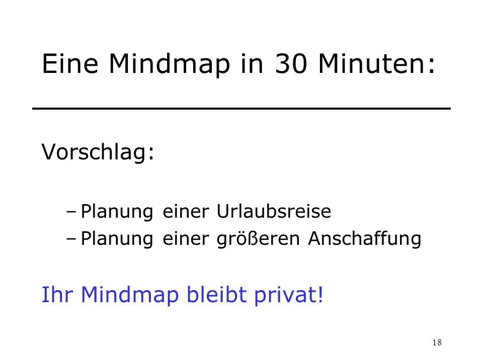 Eine Mindmap in 30 Minuten: