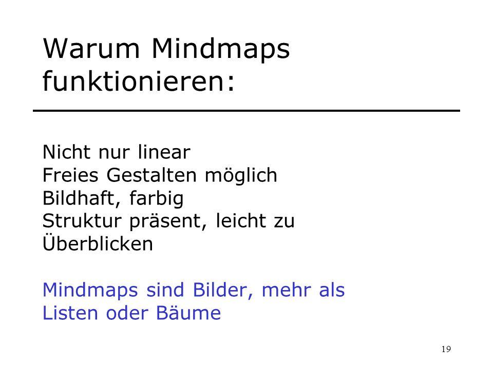 Warum Mindmaps funktionieren: