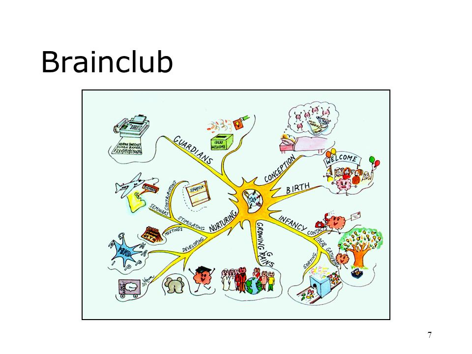 Brainclub