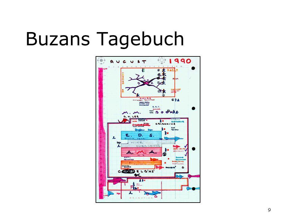 Buzans Tagebuch