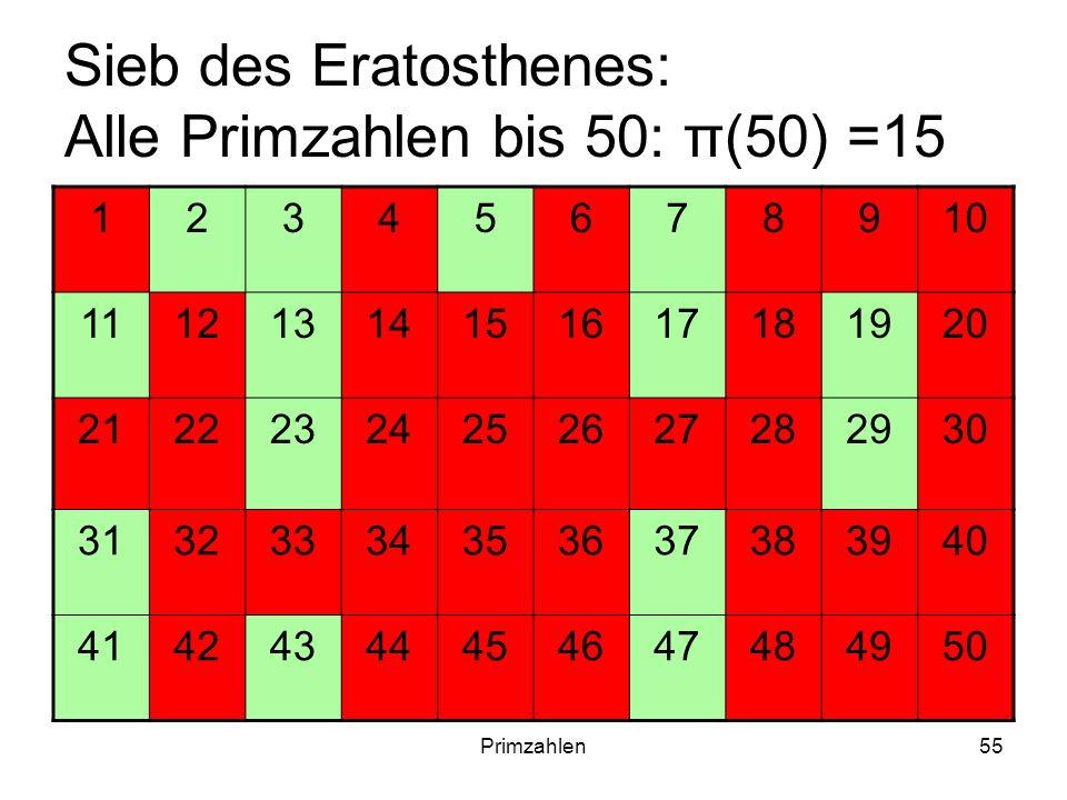 Sieb des Eratosthenes: Alle Primzahlen bis 50: π(50) =15
