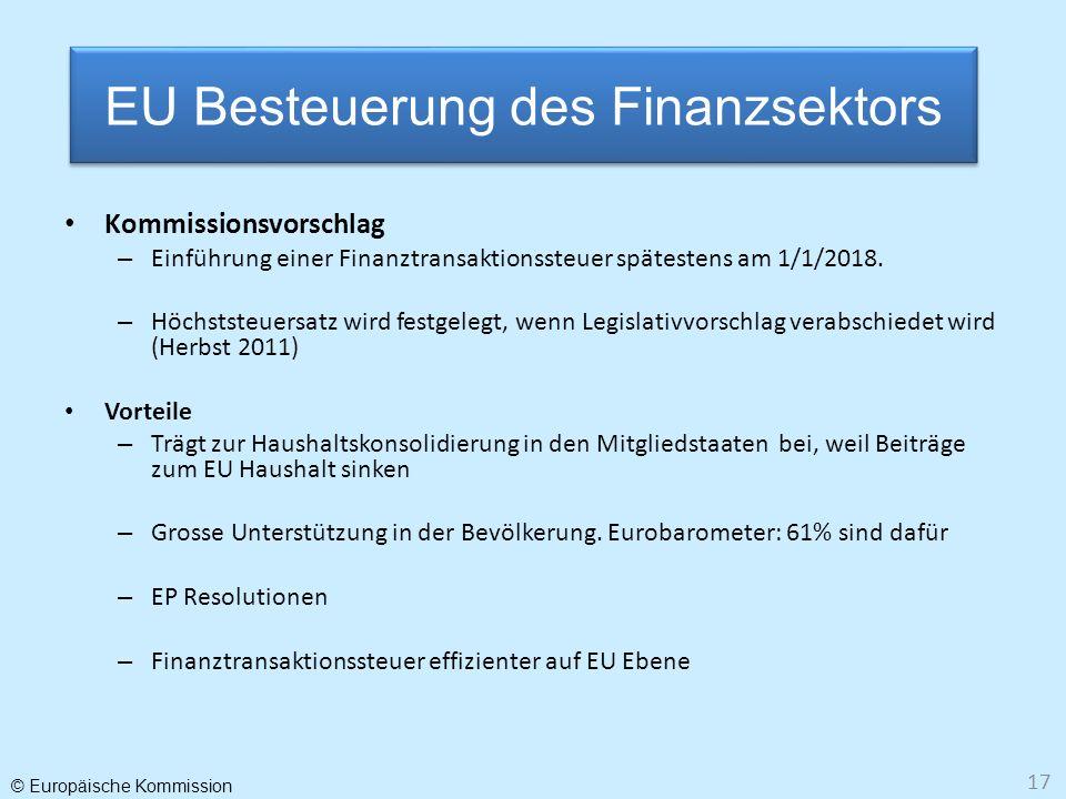 EU Besteuerung des Finanzsektors
