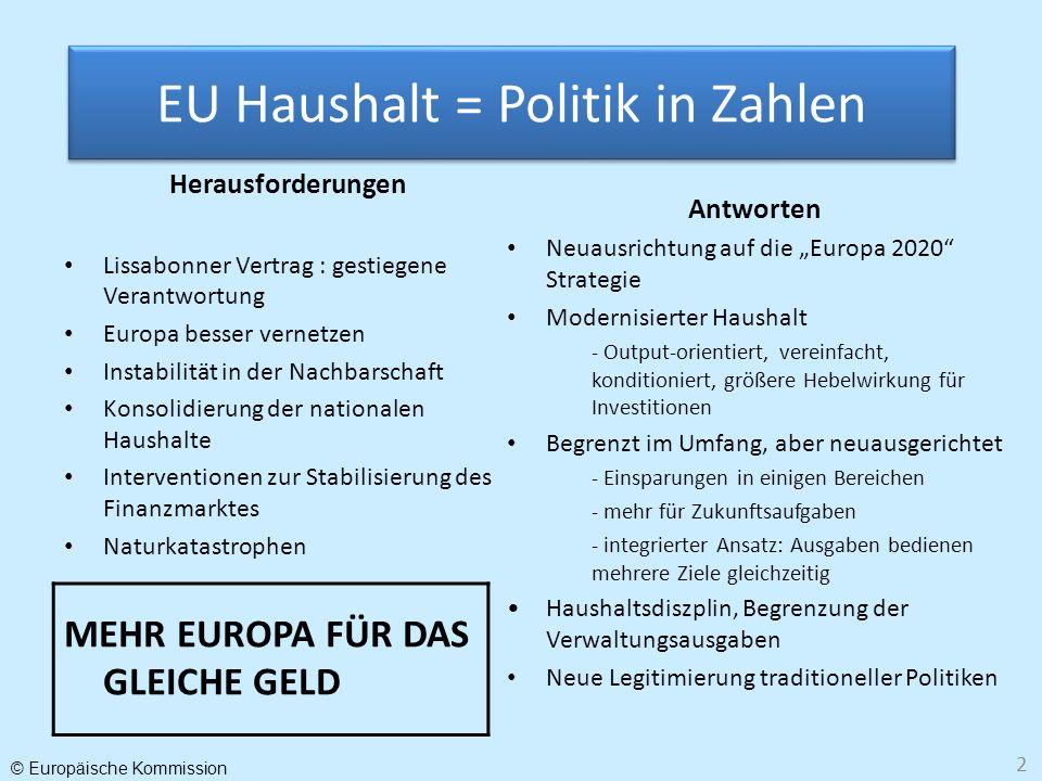 EU Haushalt = Politik in Zahlen