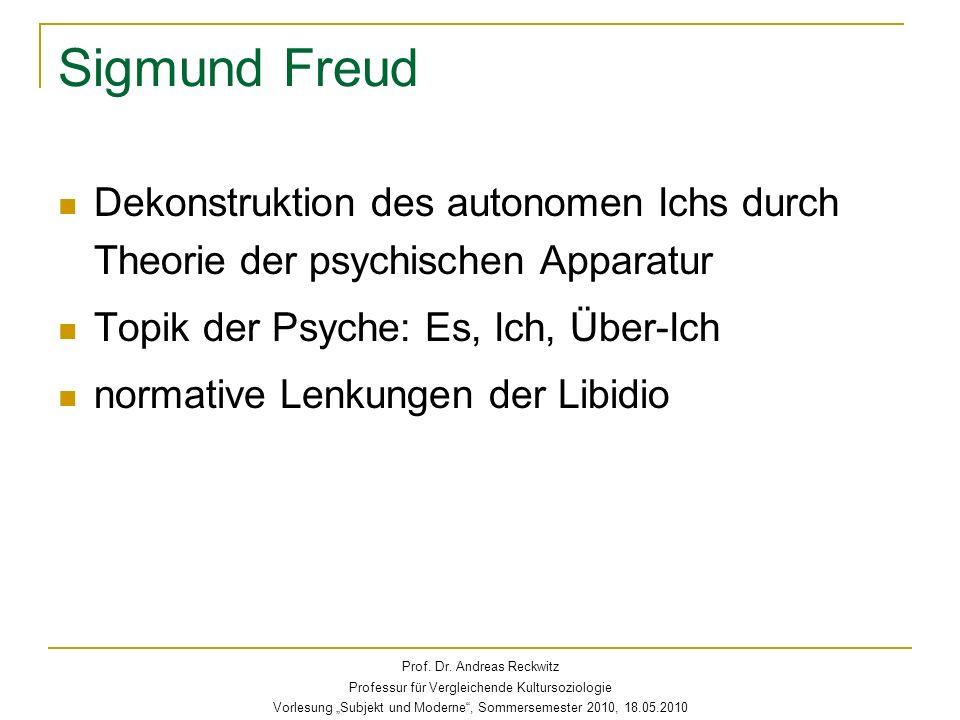 Sigmund Freud Dekonstruktion des autonomen Ichs durch Theorie der psychischen Apparatur. Topik der Psyche: Es, Ich, Über-Ich.