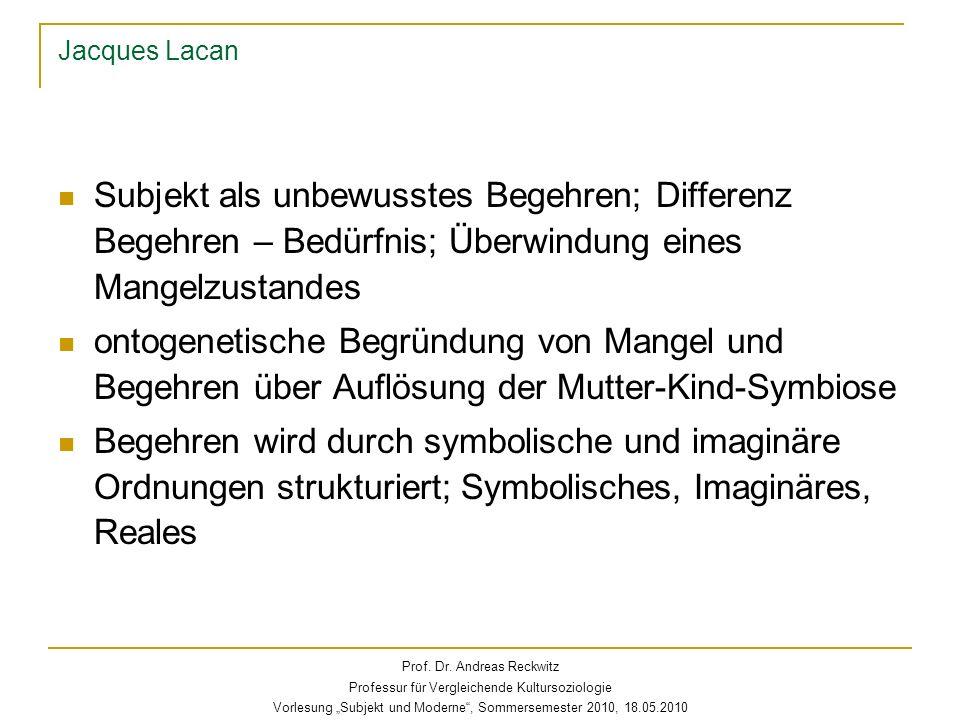 Jacques Lacan Subjekt als unbewusstes Begehren; Differenz Begehren – Bedürfnis; Überwindung eines Mangelzustandes.