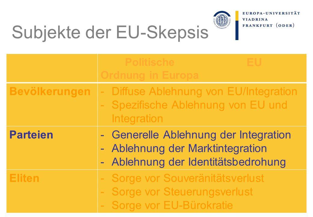 Subjekte der EU-Skepsis