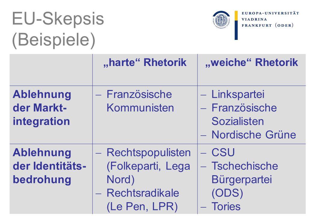 EU-Skepsis (Beispiele)