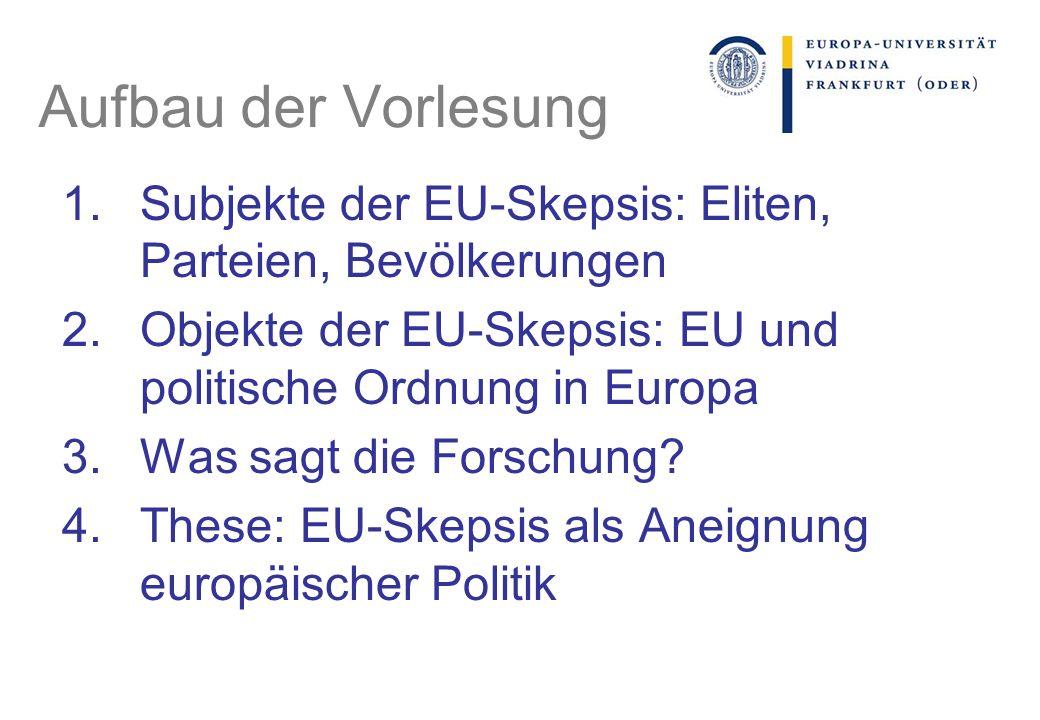 Aufbau der Vorlesung Subjekte der EU-Skepsis: Eliten, Parteien, Bevölkerungen. Objekte der EU-Skepsis: EU und politische Ordnung in Europa.