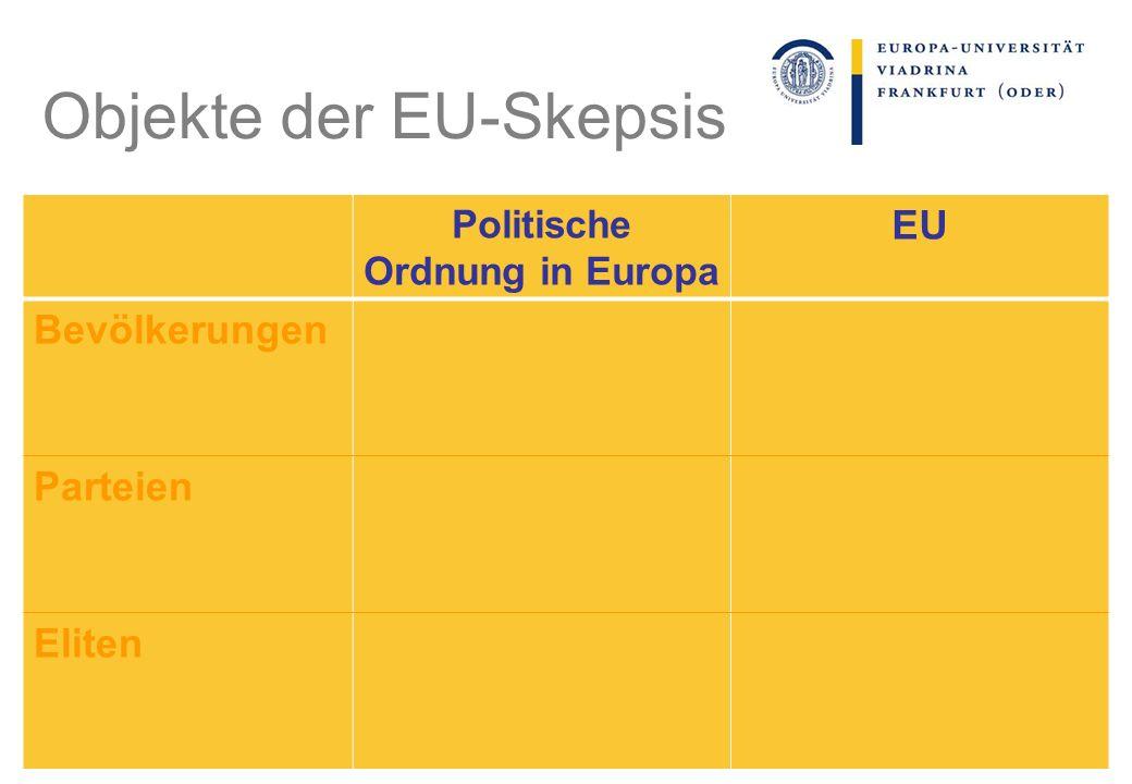 Objekte der EU-Skepsis