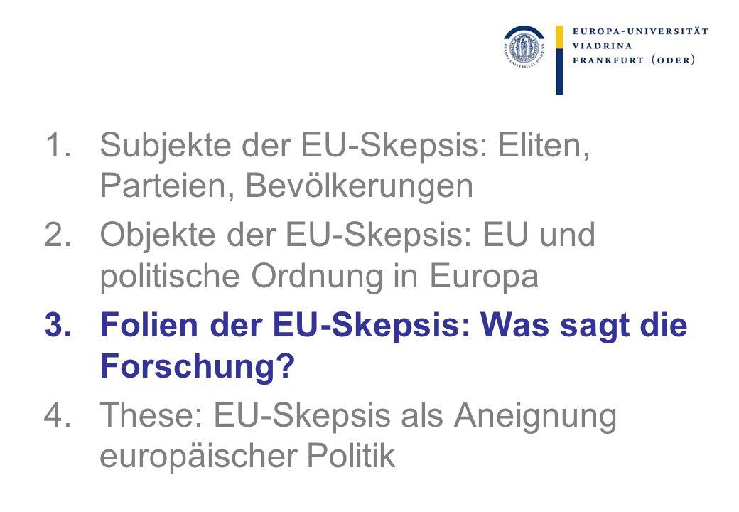 Subjekte der EU-Skepsis: Eliten, Parteien, Bevölkerungen
