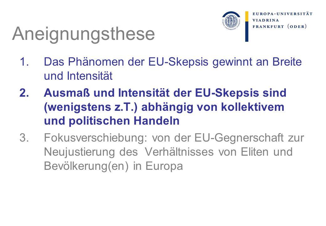 Aneignungsthese Das Phänomen der EU-Skepsis gewinnt an Breite und Intensität.