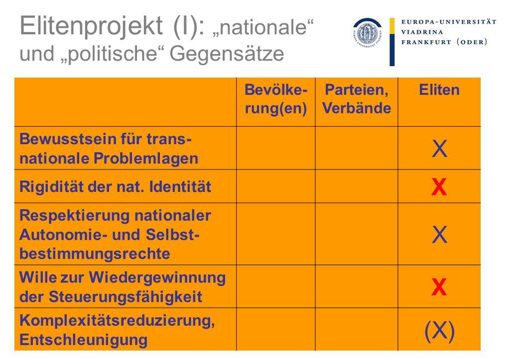 "Elitenprojekt (I): ""nationale und ""politische Gegensätze"