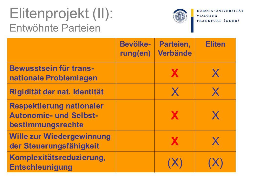 Elitenprojekt (II): Entwöhnte Parteien