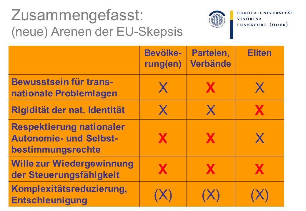 Zusammengefasst: (neue) Arenen der EU-Skepsis