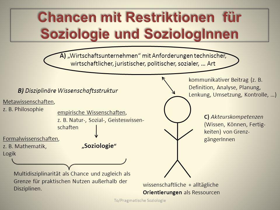 Chancen mit Restriktionen für Soziologie und SoziologInnen