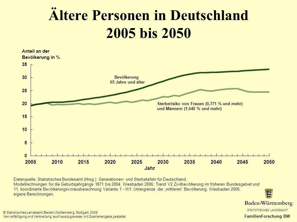 Ältere Personen in Deutschland 2005 bis 2050