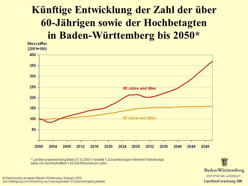 Künftige Entwicklung der Zahl der über 60-Jährigen sowie der Hochbetagten in Baden-Württemberg bis 2050*