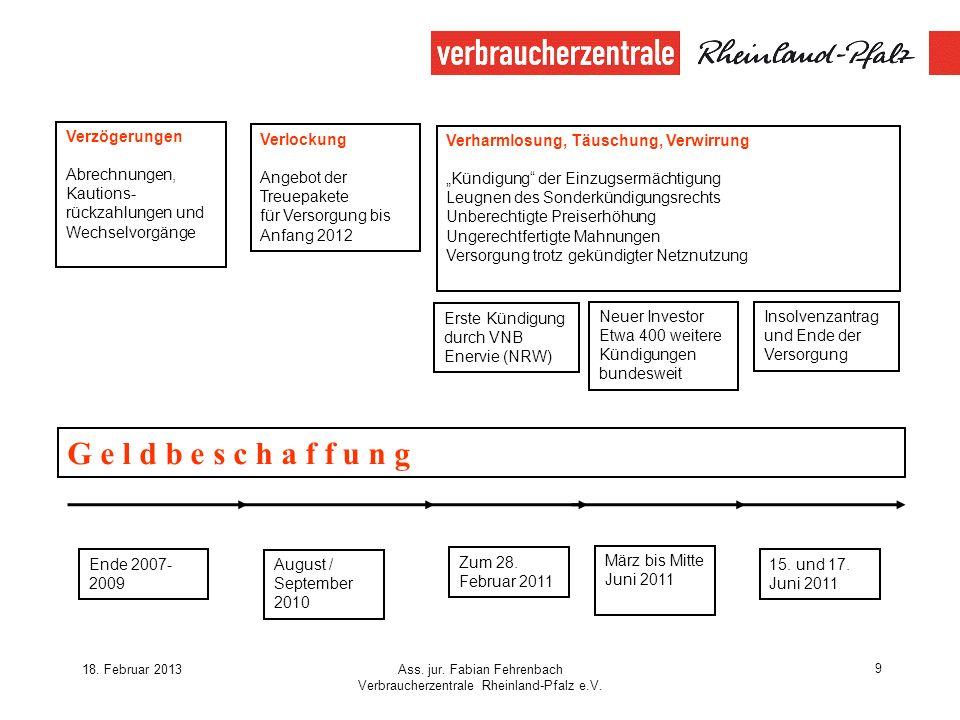 Ass. jur. Fabian Fehrenbach Verbraucherzentrale Rheinland-Pfalz e.V.