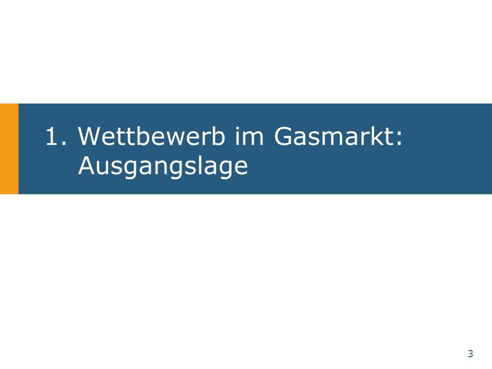 1. Wettbewerb im Gasmarkt: Ausgangslage