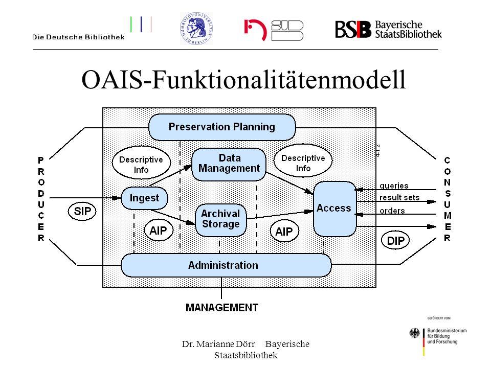 OAIS-Funktionalitätenmodell
