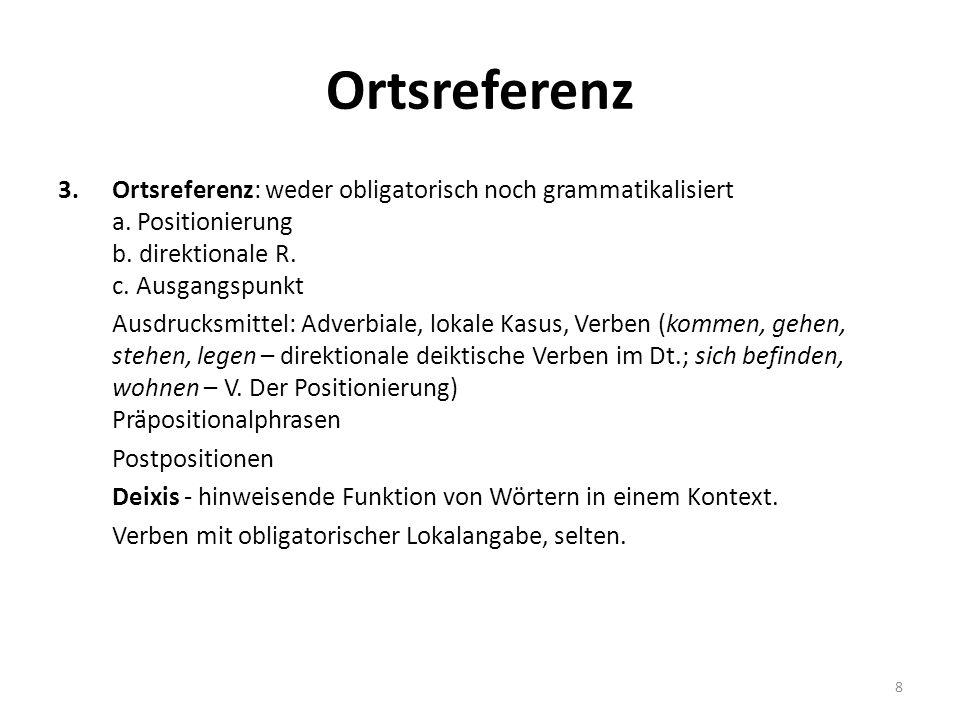 Ortsreferenz Ortsreferenz: weder obligatorisch noch grammatikalisiert a. Positionierung b. direktionale R. c. Ausgangspunkt.