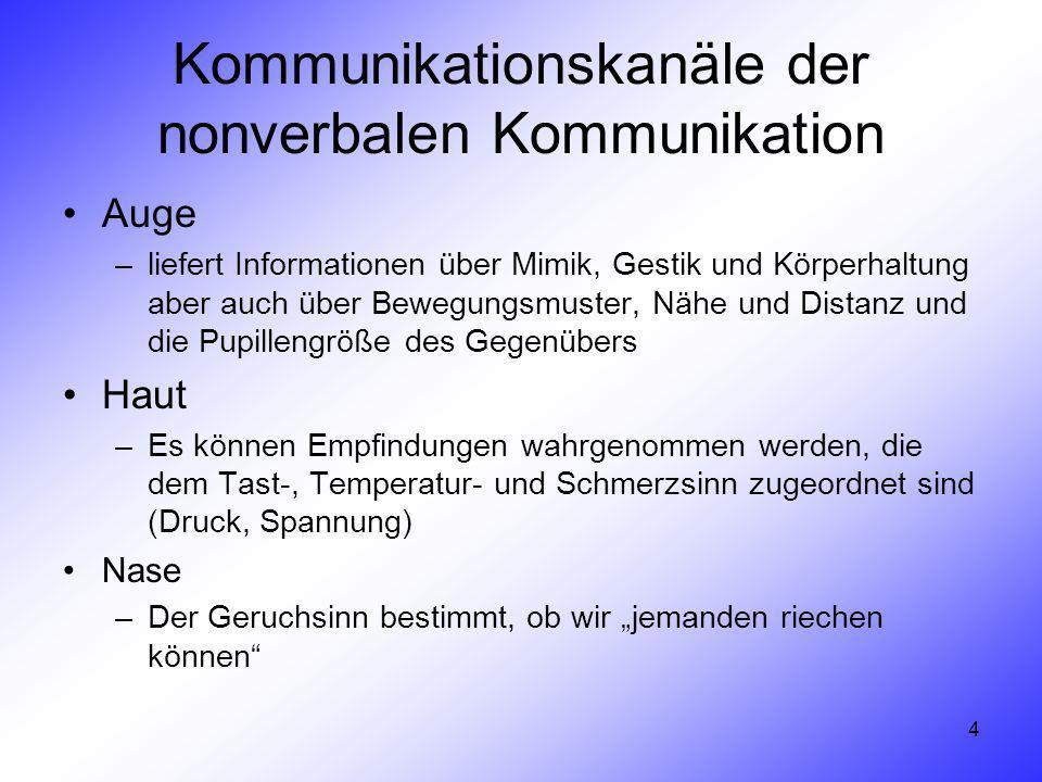 Kommunikationskanäle der nonverbalen Kommunikation