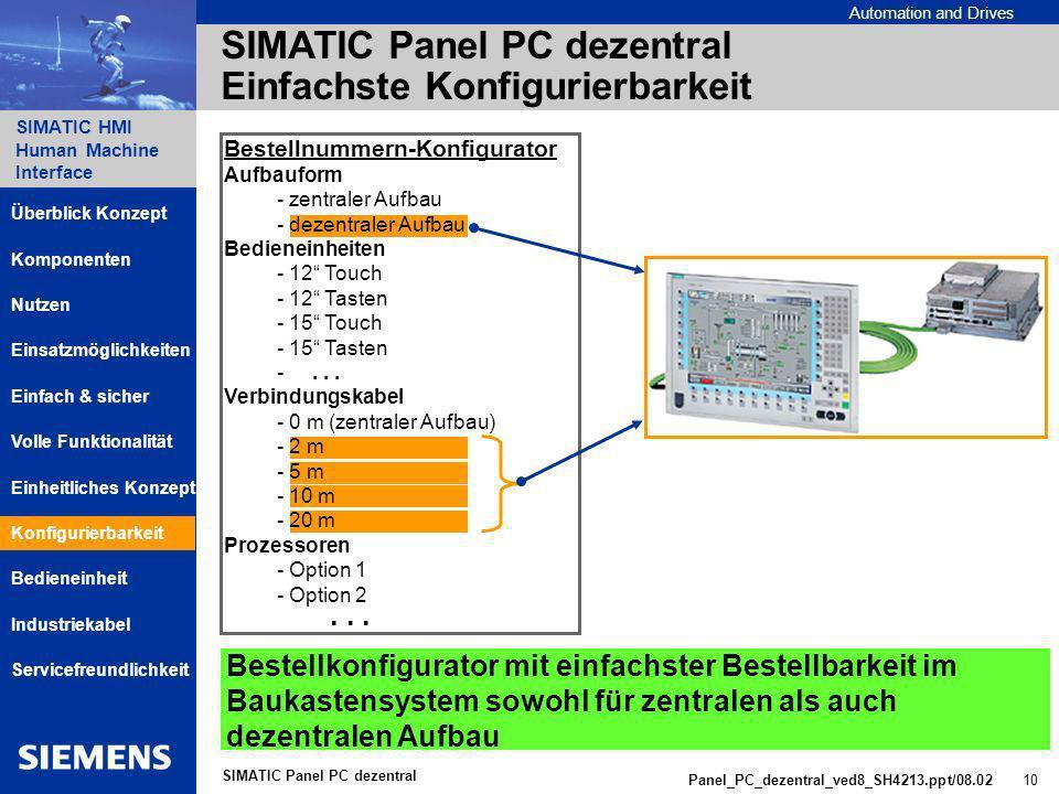 SIMATIC Panel PC dezentral Einfachste Konfigurierbarkeit