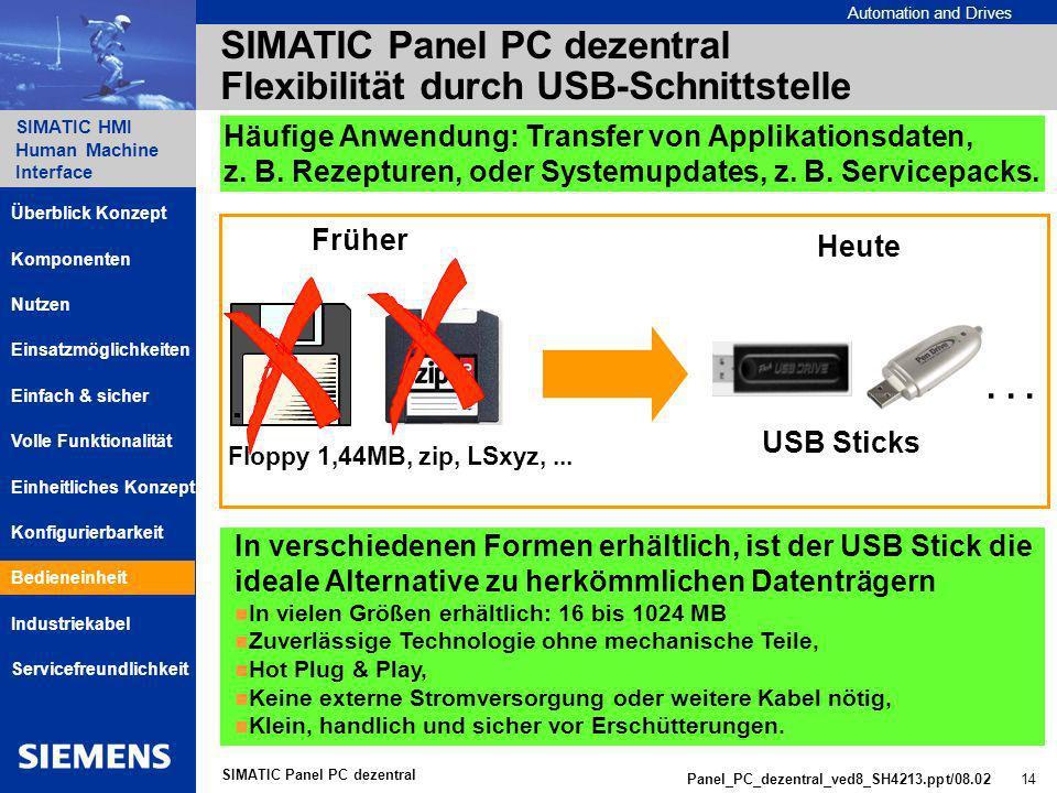 SIMATIC Panel PC dezentral Flexibilität durch USB-Schnittstelle