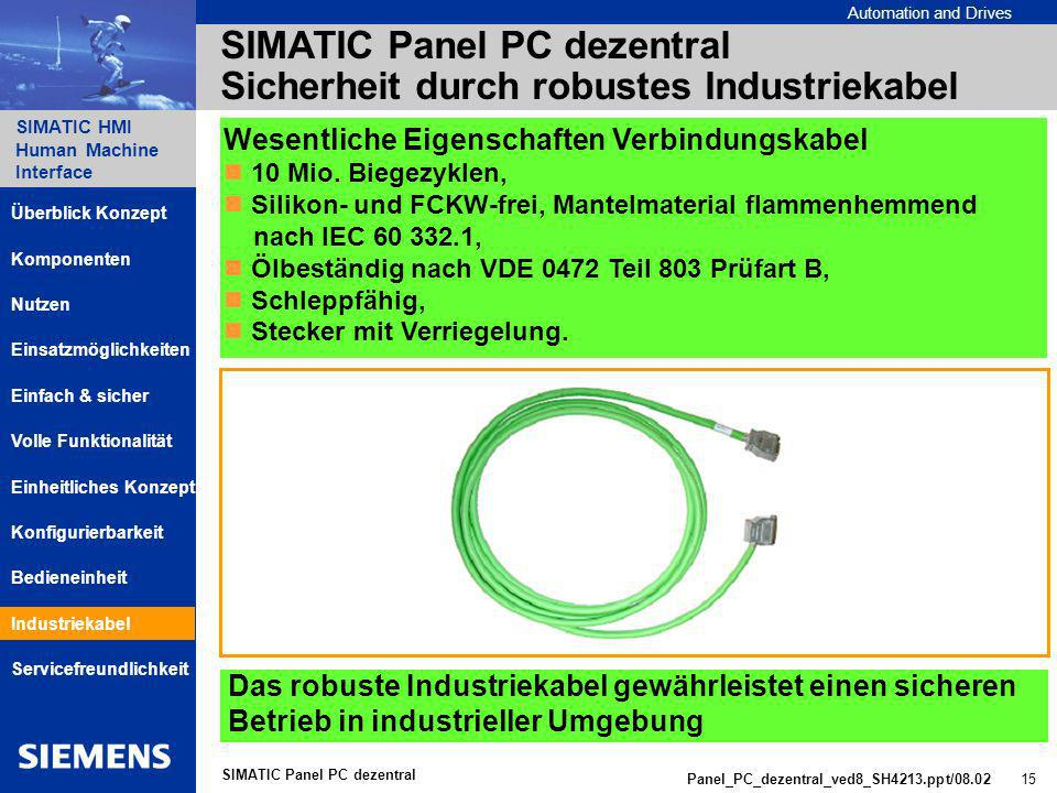 SIMATIC Panel PC dezentral Sicherheit durch robustes Industriekabel