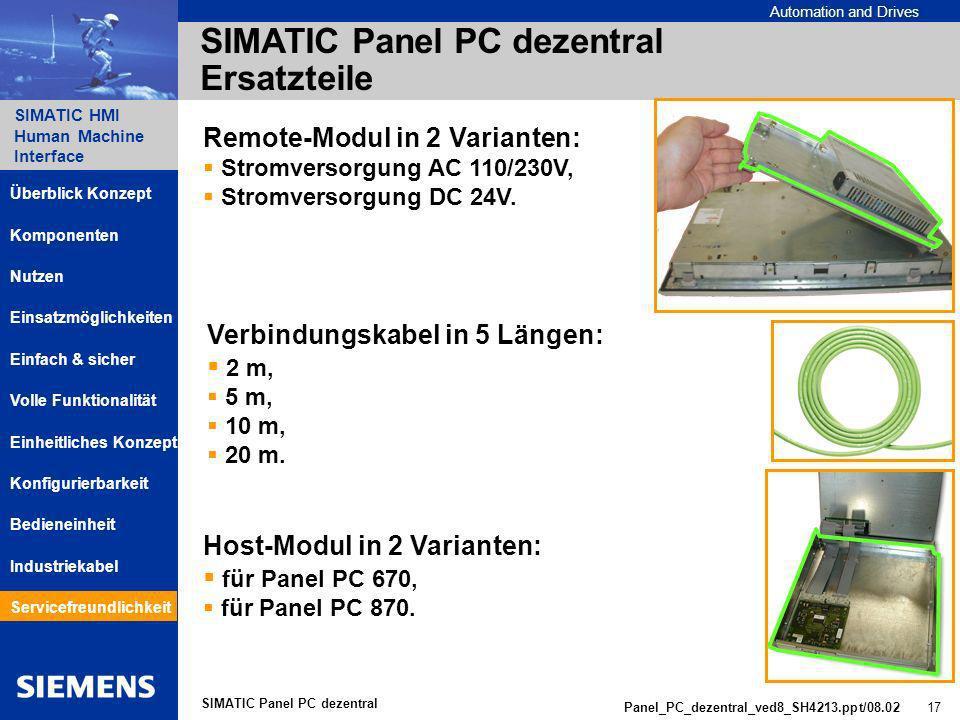 SIMATIC Panel PC dezentral Ersatzteile