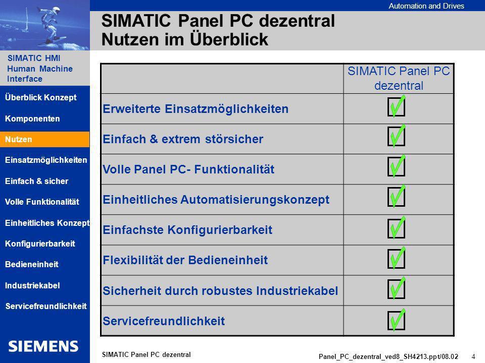 SIMATIC Panel PC dezentral Nutzen im Überblick