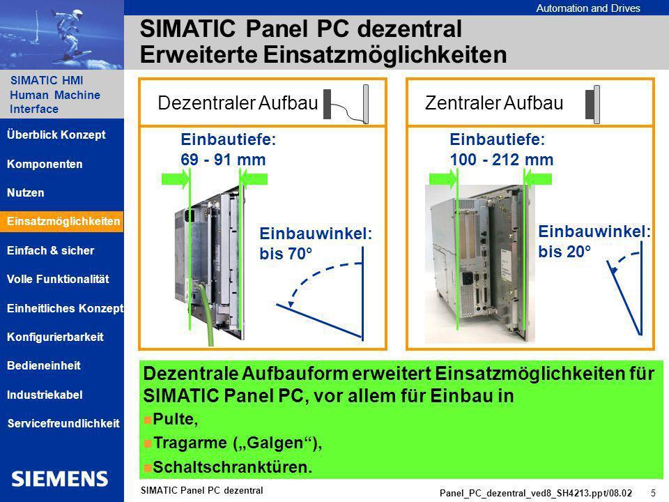 SIMATIC Panel PC dezentral Erweiterte Einsatzmöglichkeiten