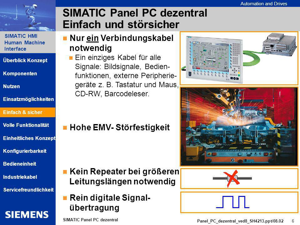 SIMATIC Panel PC dezentral Einfach und störsicher