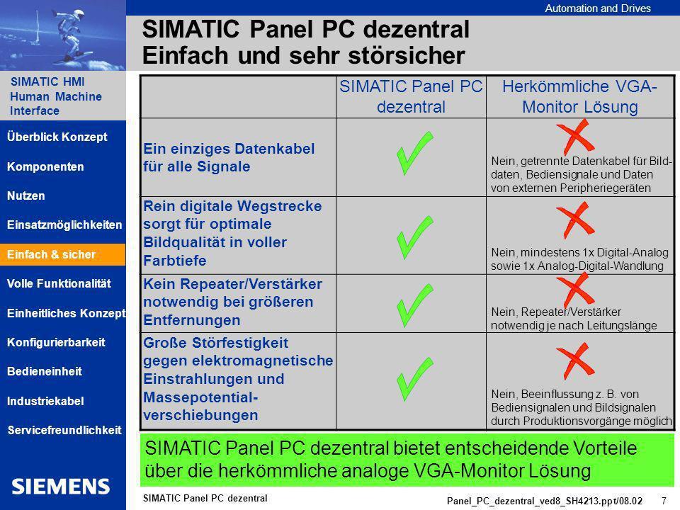 SIMATIC Panel PC dezentral Einfach und sehr störsicher