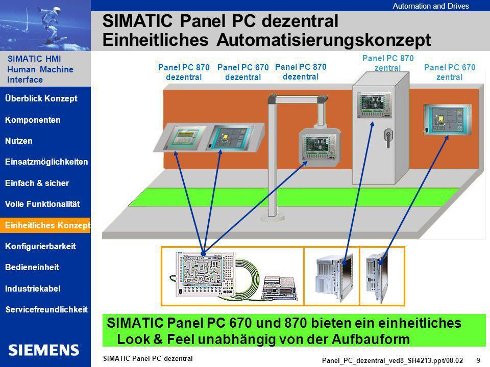 SIMATIC Panel PC dezentral Einheitliches Automatisierungskonzept