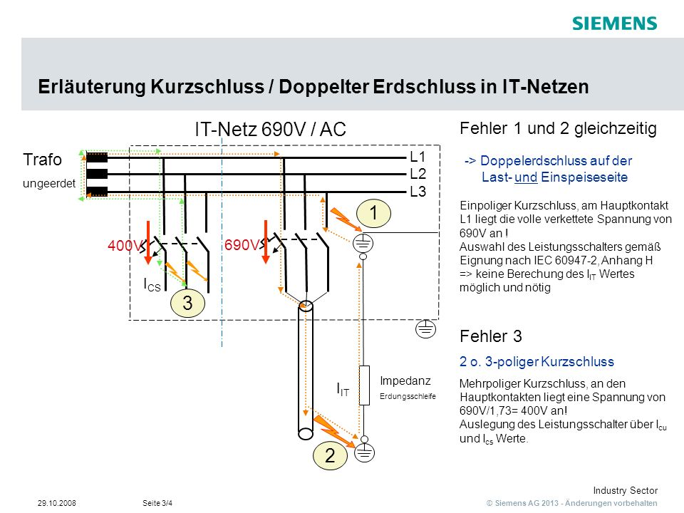 Erläuterung Kurzschluss / Doppelter Erdschluss in IT-Netzen
