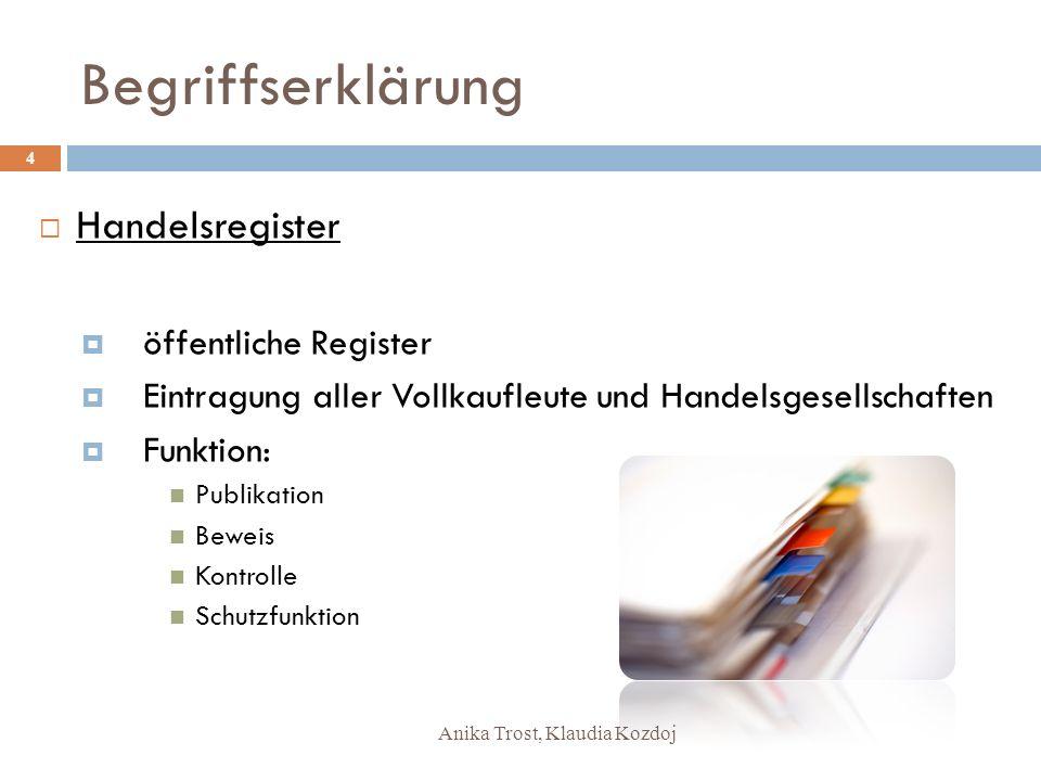 Begriffserklärung Handelsregister öffentliche Register