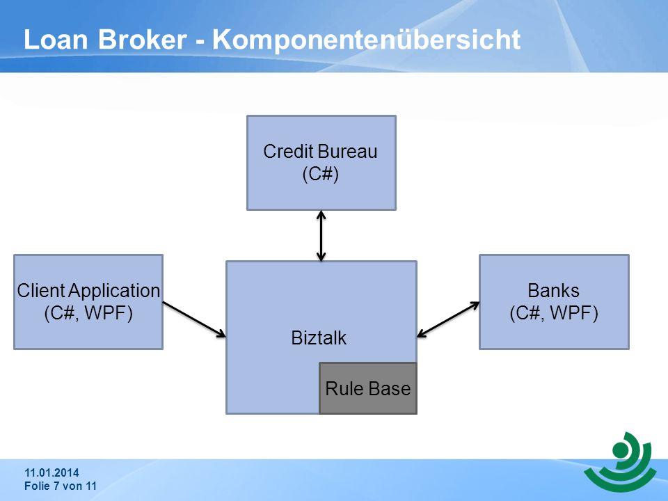 Loan Broker - Komponentenübersicht