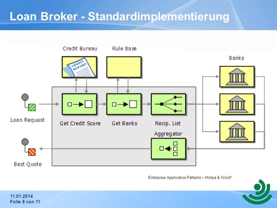 Loan Broker - Standardimplementierung