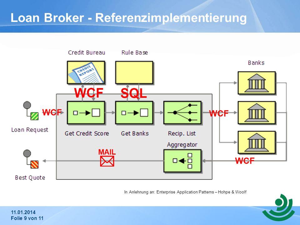 Loan Broker - Referenzimplementierung