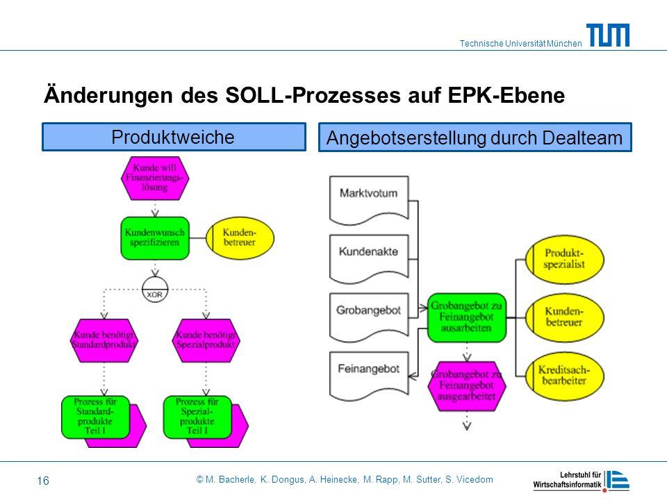 Änderungen des SOLL-Prozesses auf EPK-Ebene