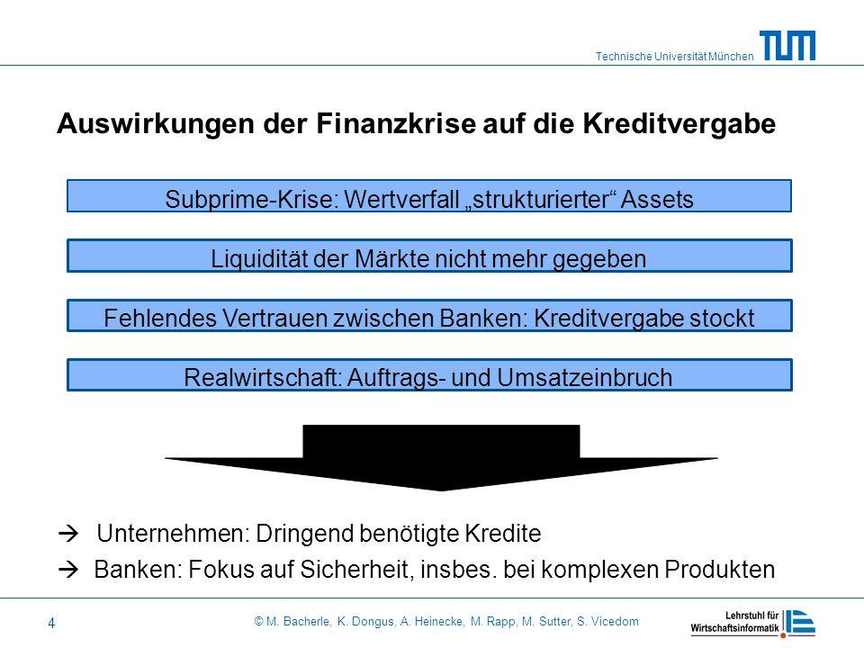 Auswirkungen der Finanzkrise auf die Kreditvergabe