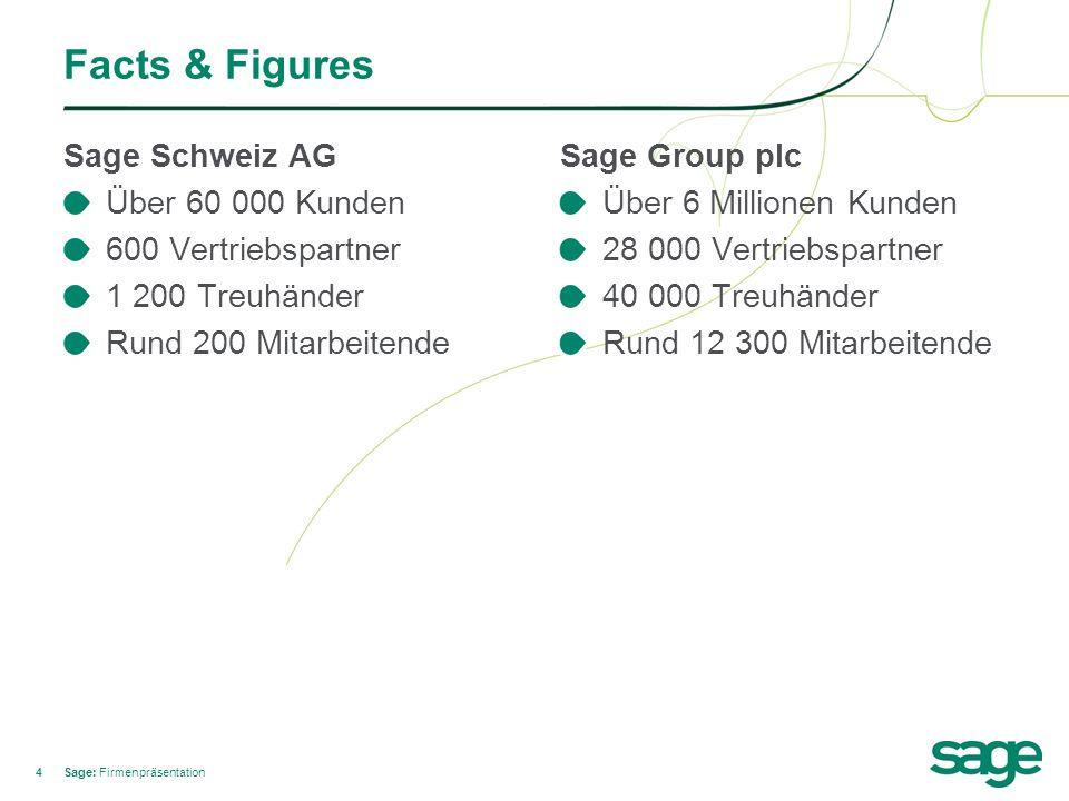 Facts & Figures Sage Schweiz AG Über 60 000 Kunden