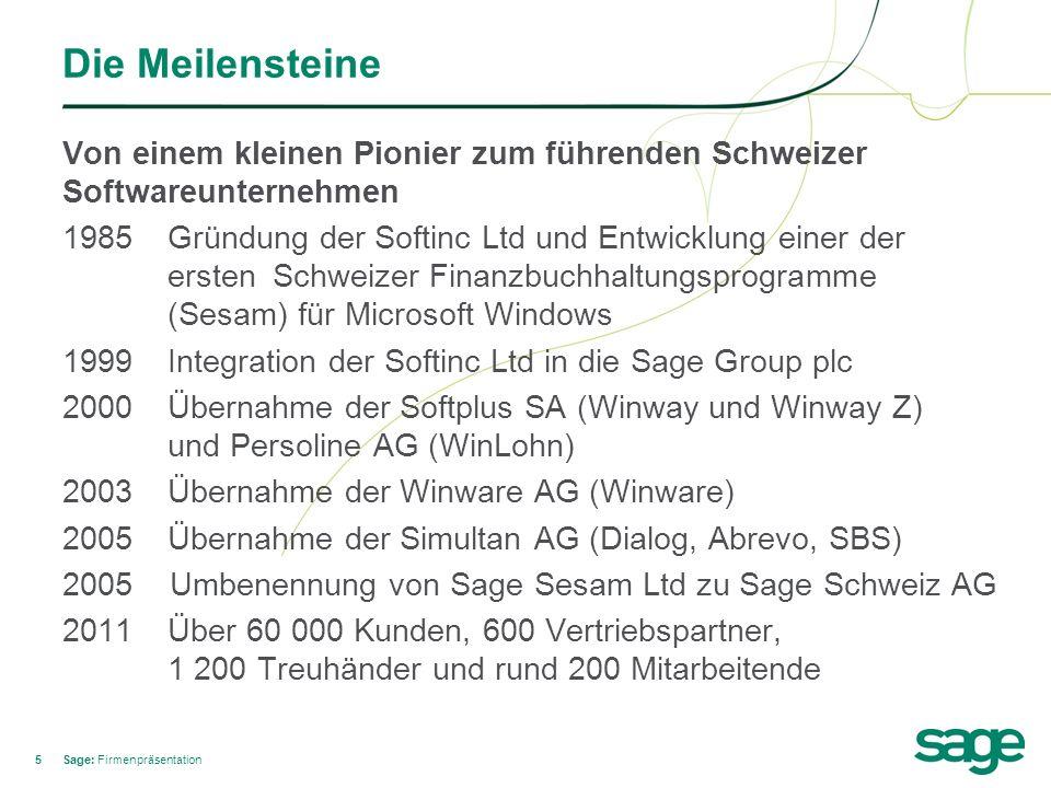 Die Meilensteine Von einem kleinen Pionier zum führenden Schweizer Softwareunternehmen.