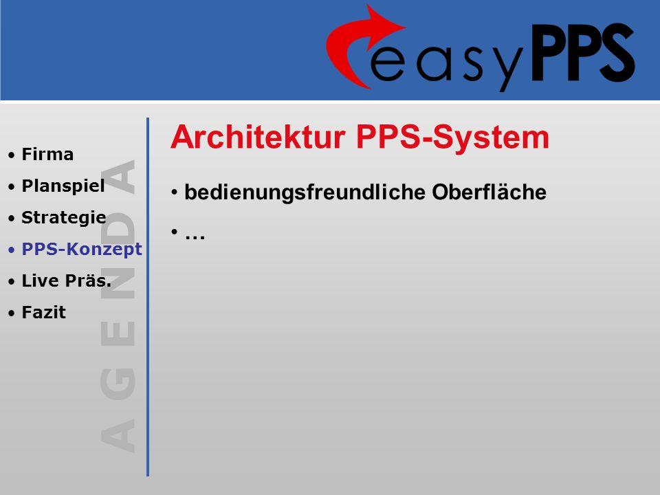 Architektur PPS-System