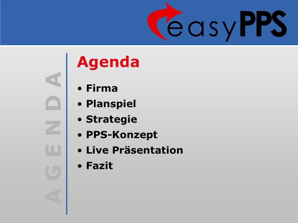 Agenda Firma Planspiel Strategie PPS-Konzept Live Präsentation Fazit