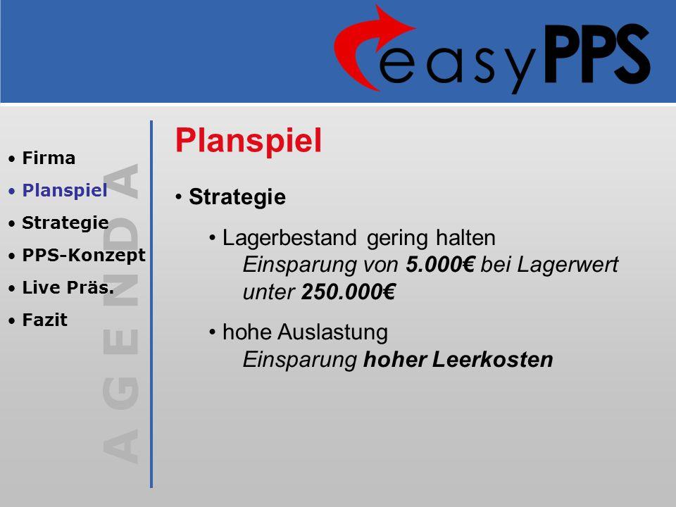 Planspiel Firma. Planspiel. Strategie. PPS-Konzept. Live Präs. Fazit. Strategie.