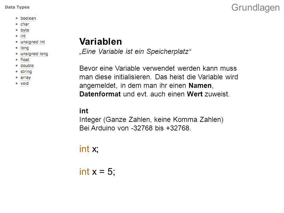 Grundlagen Variablen int x; int x = 5;