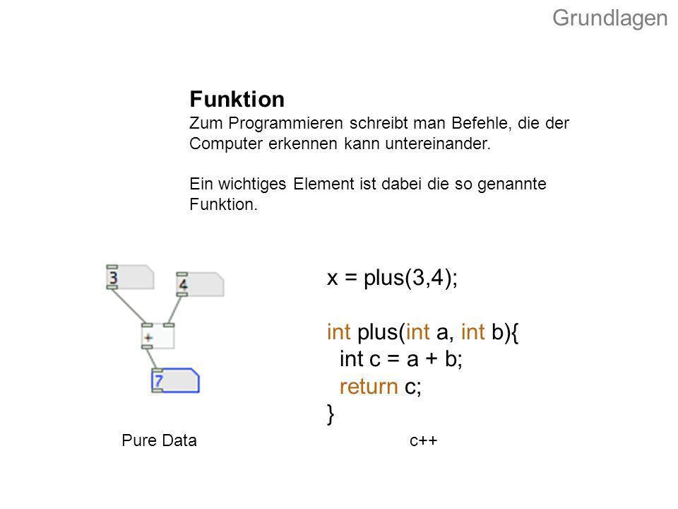Grundlagen Funktion x = plus(3,4); int plus(int a, int b){